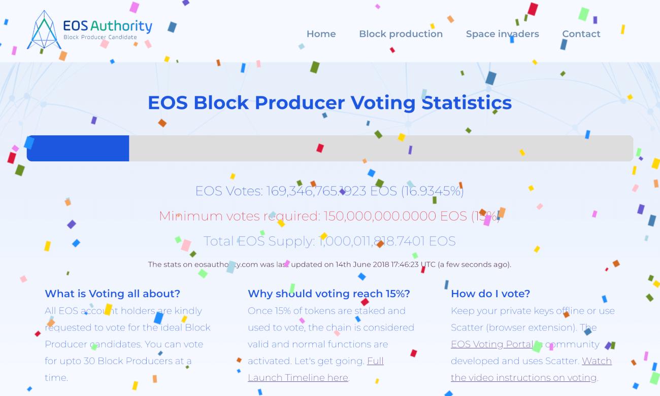 EOS a trecut de pragul de 15% și e activ și operativ în MainNet